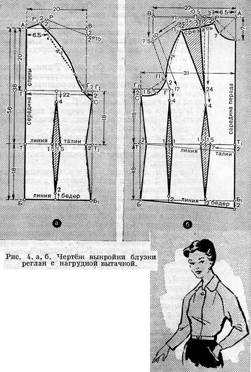Блузка моделирование. блузка реглан выкройка. . Блузки золла 2015. . Блуза шелковая длинная купить