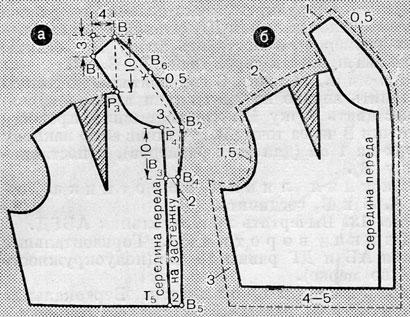 Выкройка платья, которую мы предлагаем, дается в натуральную величину и готова Выкройка платья с рукавами покроя