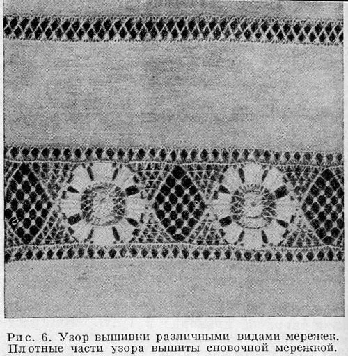 Все виды вышивки мережки