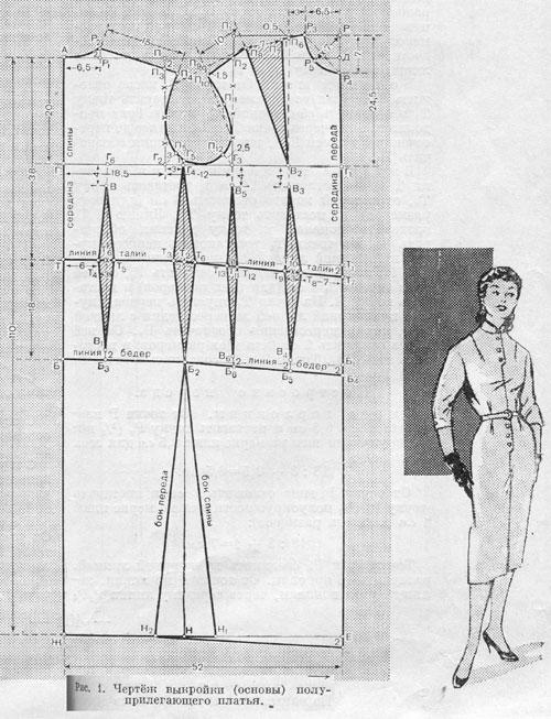 Горизонтальные линии АД и ЕЖ равны 52 см... Ниже даются чертежи основной выкройки полуприлегающего платья и чертежи