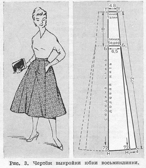 Для построения чертежа выкройки необходимо снять следующие мерки: 1. Длина юбки - 72 см. 2. Полуокружность талии